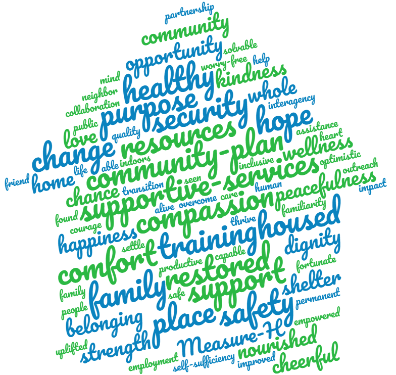 HomelessWord cloud final_web