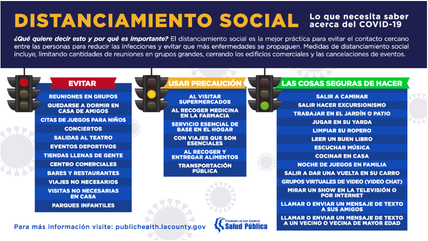 LACDOH-Social Distancing Spanish